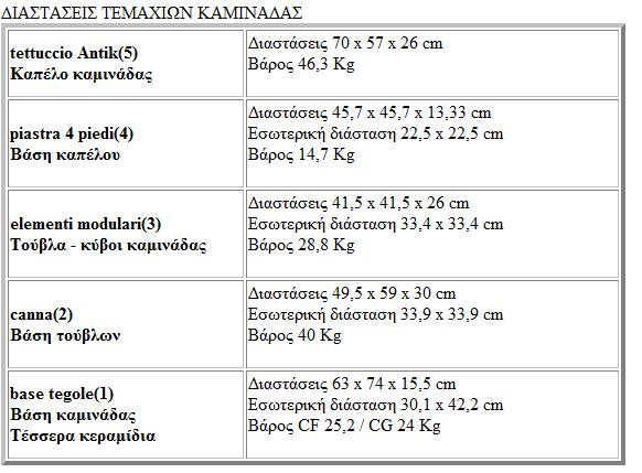 diastaseis-kaminadas