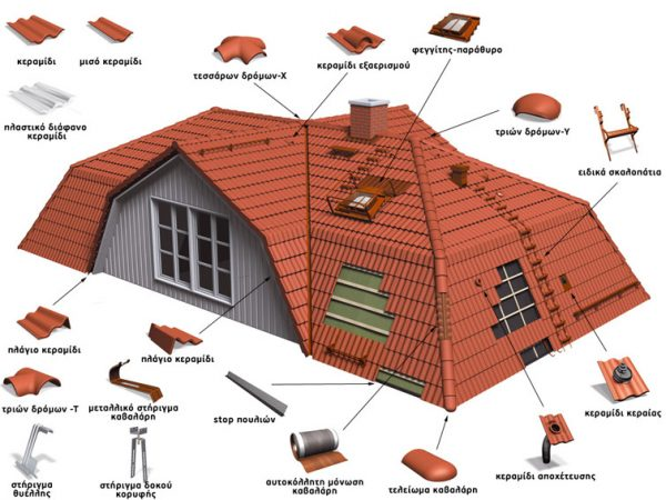 roof_info_little